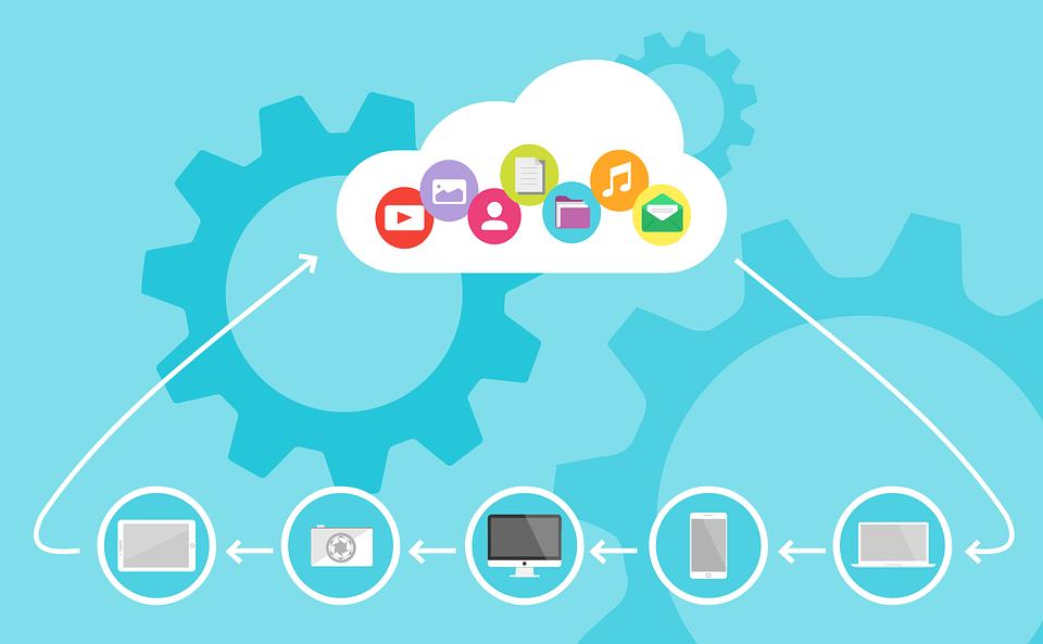 cloud smart working